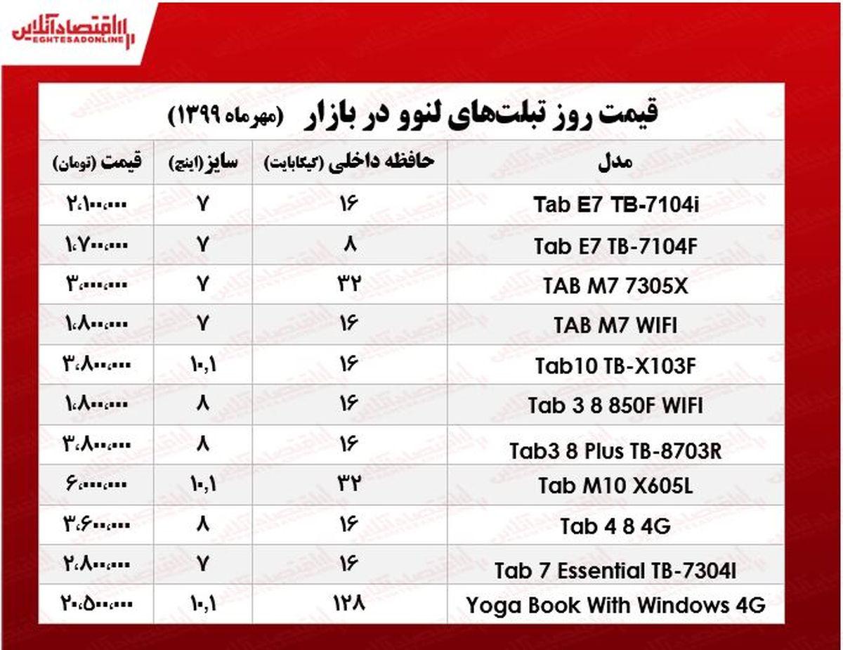 قیمت روز انواع تبلت لنوو +جدول